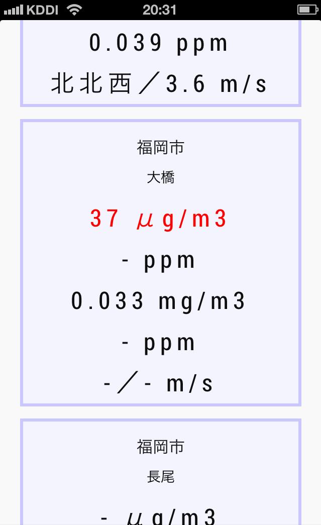福岡エリアの大気状況